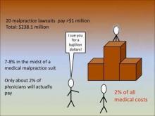 November 2014 Proposition 46 Analysis